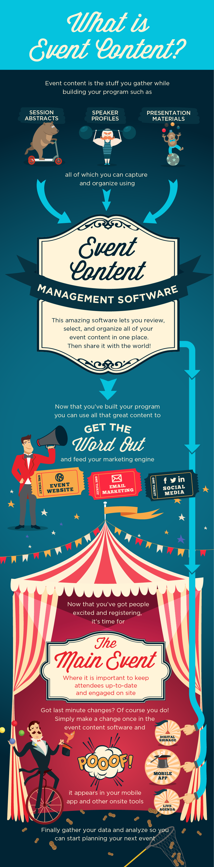 Hubb - What Is Event Content Infographic