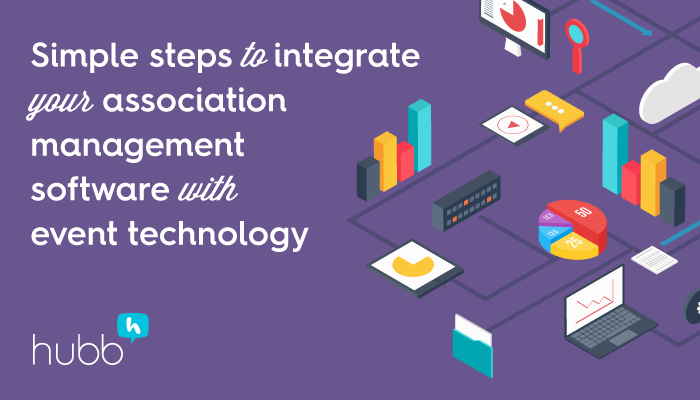IntegratingAMS-with-EventSoftware-Social